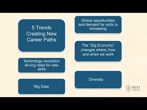 Getting a Fast Track Career: 5 Hot Trends in Global Employment