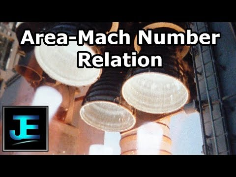 Explained: Area-Mach Number Relation [CPG]