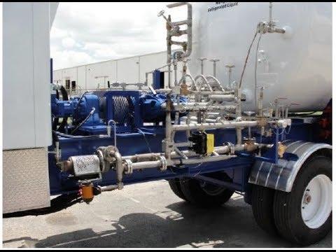 Wanted gas compressor skid for offshore platform North Africa