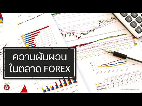 ความผันผวนในตลาด Forex คืออะไร
