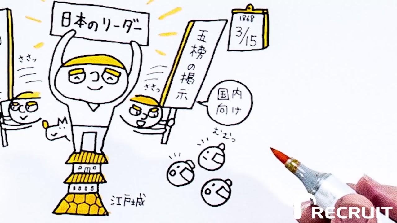 スタディ サプリ 動画  pc