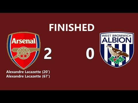 [Score] Arsenal Vs West Bromwich Albion. Premier League. Live