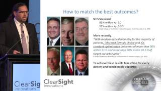 Clearsight Innovations - OIS@ASCRS 2015