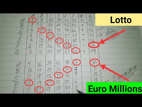 How To Win UK Lotto Or Euro Millions Powerball Jackpot.
