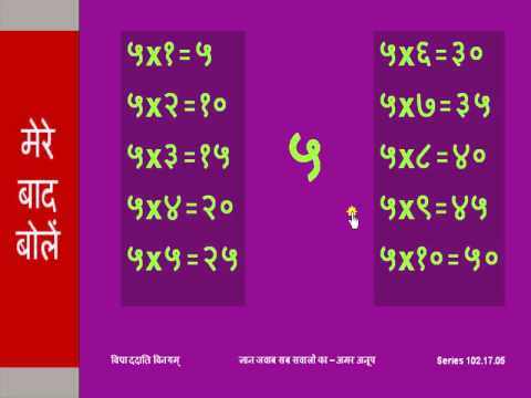 2 से 10 के पहाडे हिंदी में 2 to 10 ka pahadas hindi only