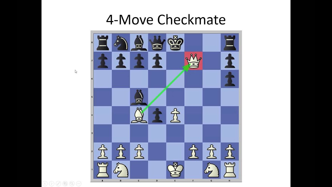 20+ 4 Move Checkmate Pictures and Ideas on Meta Networks  Move Checkmate Diagram on stingray diagram, numbers diagram, black panther diagram, cigarette diagram, cobra diagram, civil war diagram, birds of prey diagram,