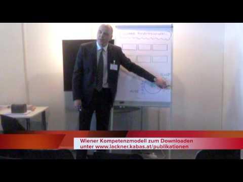 Potenzialanalyse 4 0 Potenzialanalyse maßgeschneidert für alle Zielgruppen im Unternehmen