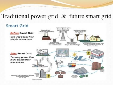 smart grid technology seminar report pdf