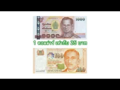 อัตราแลกเงินไทยกับเงินสิงคโปร์