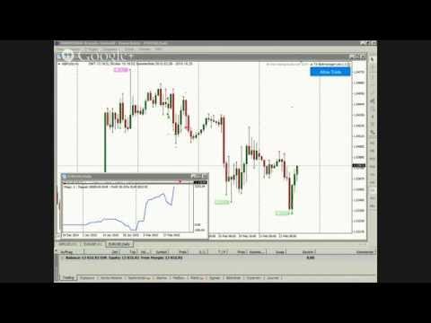 Forex Trading Live GBPUSD Profit 3000.00 Euro
