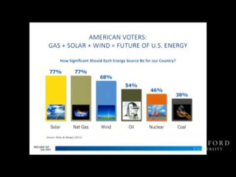 The Era of Mainstream Clean Energy: Solar Rising