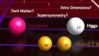 Der LHC, das Higgs-Teilchen und die Weltformel