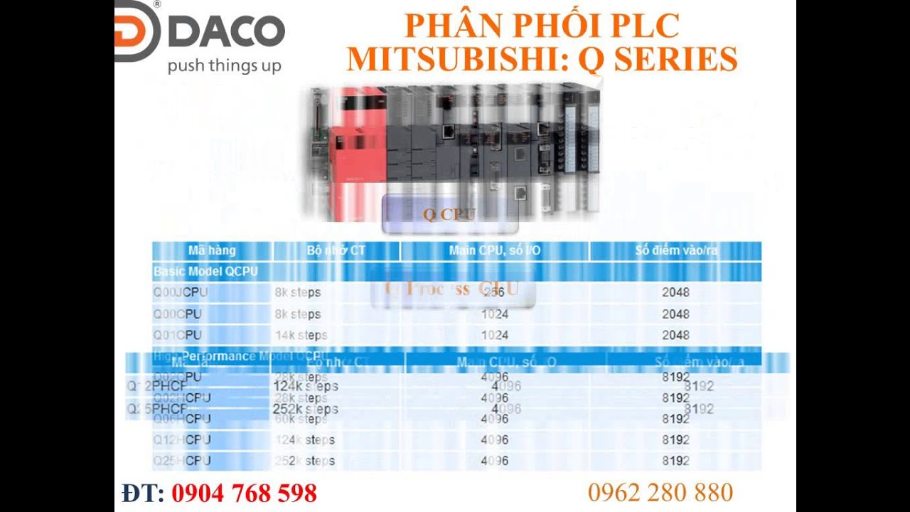 Qj71c24n Plc Wiring Diagram Free Download Mitsubishi Gi Hn Module R2 Examples At
