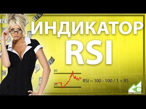 Бинарные Опционы: Индикатор RSI. Fast_Trading