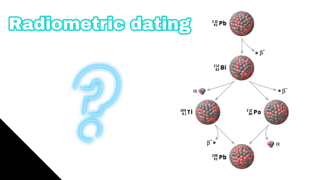 dating online love site