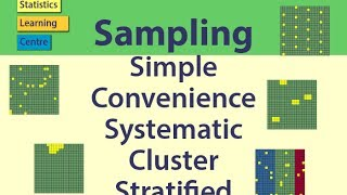 Sampling: Simple Random, Convenience, systematic, cluster, stratified - Statistics Help thumbnail