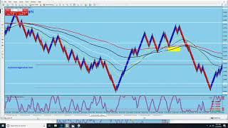 Forex, Weekly Recap. EUR-USD, EUR-AUD, EUR-JPY, GBP-AUD & GBP-CAD Trades