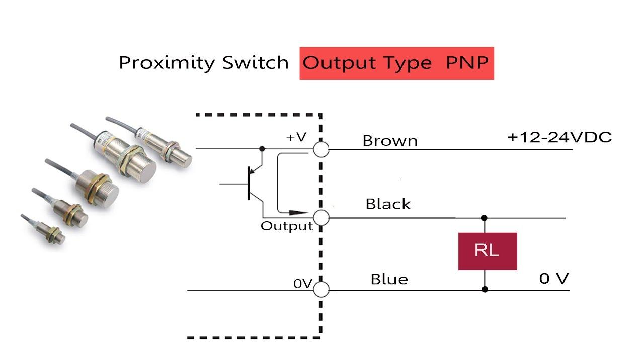 ตอนที่ 14 การต่อใช้งาน Proximity Switch แบบ Pnp Output