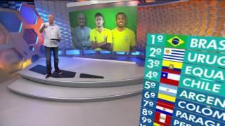 Tabela Eliminatorias 2016 - Globo Esporte