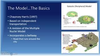 AP Human Geography Peripheral Model Review