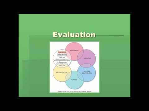 Nursing Process 5r: Implementation and Evaluation