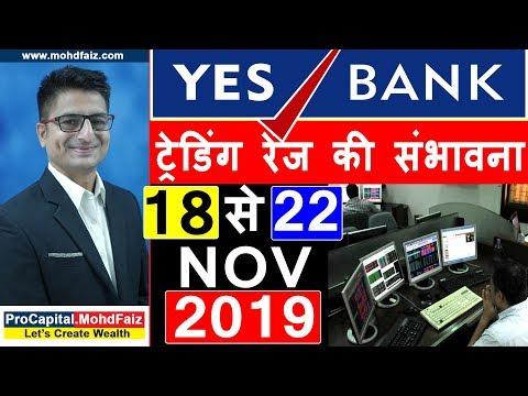 YES BANK SHARE PRICE ANALYSIS |  ट्रेडिंग रेंज की संभावना | YES BANK SHARE LATEST NEWS
