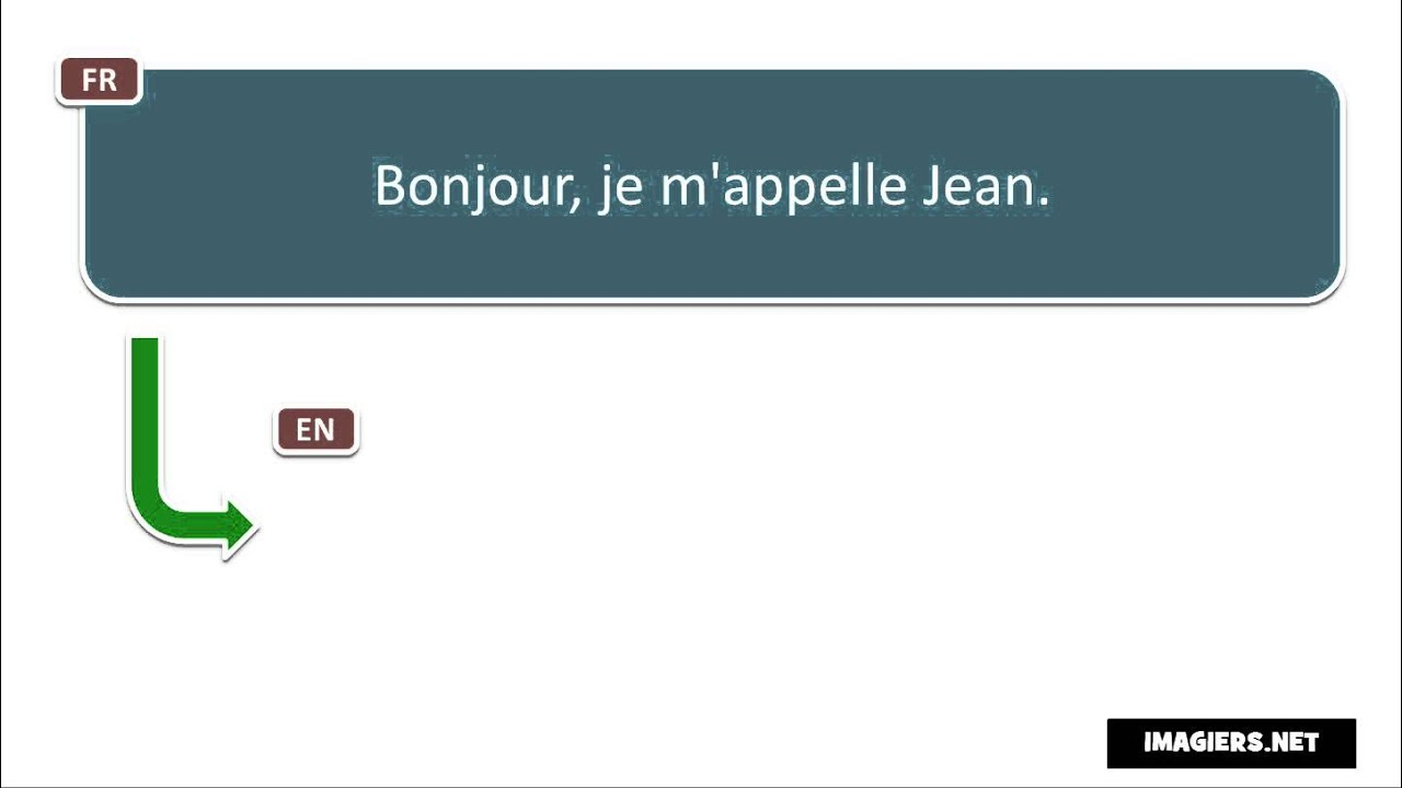 Say it in French # Hello, my name is Jean - YouTube