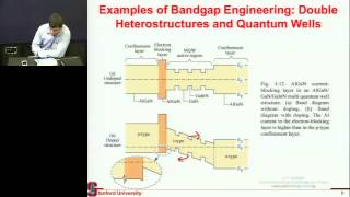 New solar cell concepts: quantum well/ quantum dots, intermediate bandgap cell