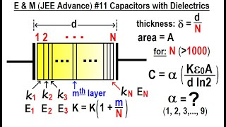 JEE Advanced Physics (Entrance Exams Around the World) E \u0026 M #11 Capacitors with Dielectrics