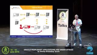 HIP15-TALK:Oracle PeopleSoft applications are unerde attacks