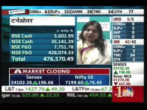 """Downside risk limited-Buy recommended""- Amisha Vora"