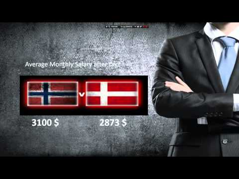 Norway vs  Denmark: Comparison of the cost of living