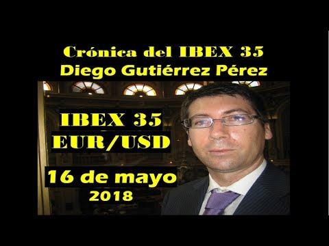Crónica del IBEX 35 y  EUR - USD.  16 de mayo del 2018.
