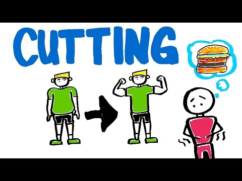 What is Cutting? Lose weight (and fat) by Cutting Calories?