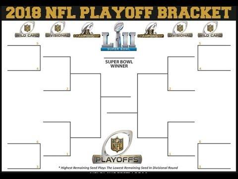 3b7a9946 Madden 18 Predicts NFL Superbowl Winner!!! - YouTube
