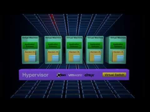 6WIND - 6WINDGate Software 3D Animation