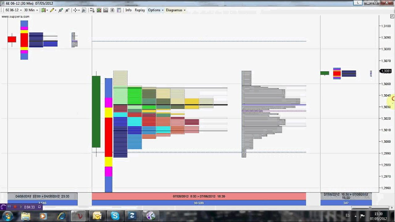 Tag : forex - Page No 23 « Get Binary Options Auto Trading Software