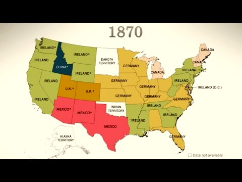 U.S. Immigration by Source Country (1850-Today)