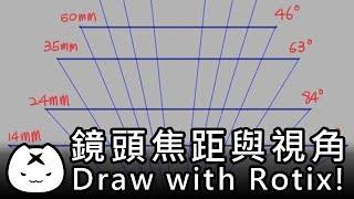 RotiX聊繪畫📷鏡頭焦距與視角
