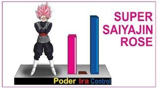Explicación (8) El super saiyajin Rose - Dragon ball Super