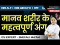 RRB ALP   RRB Group D   RPF   Important Organs of Human Body for Exam by Shefali Ma'am