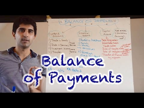 Balance of Payments (Current Account, Financial Account and Capital Account)