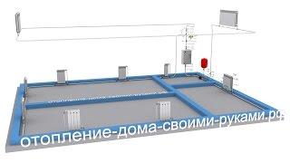 Схема отопления | 2-х этажный дом | электрокотел | радиаторы(Отопление 2-х этажного дачного дома своими руками. Подключение электрического котла, группы безопасности,..., 2015-02-04T13:06:27.000Z)