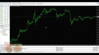 Установка индикатора Market Depth