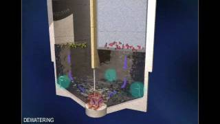Innovative Technology for Combined Sewer Overflow Control