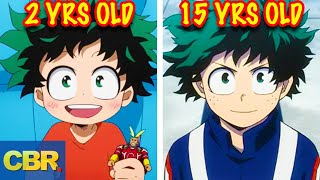 10-anime-characters-that-look-cool-older-and-10-that-look-worse
