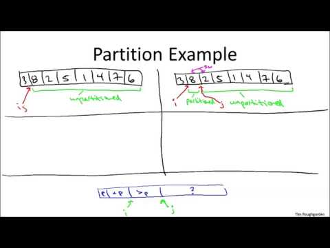 Partitioning Around a Pivot | Algorithm