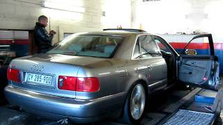 2002 Audi (D2) S8 4.2 V8 - Dyno Run (Custom Exhaust)