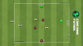 Ejercicio de futbol ataques con numero de jugadores en igualdad y en superioridad