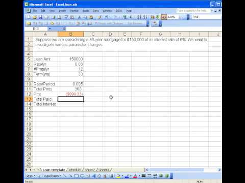 Analyzing loan payments